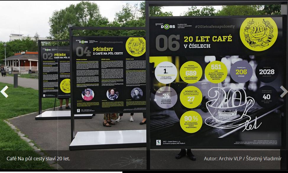 výstava-cafe-20-let